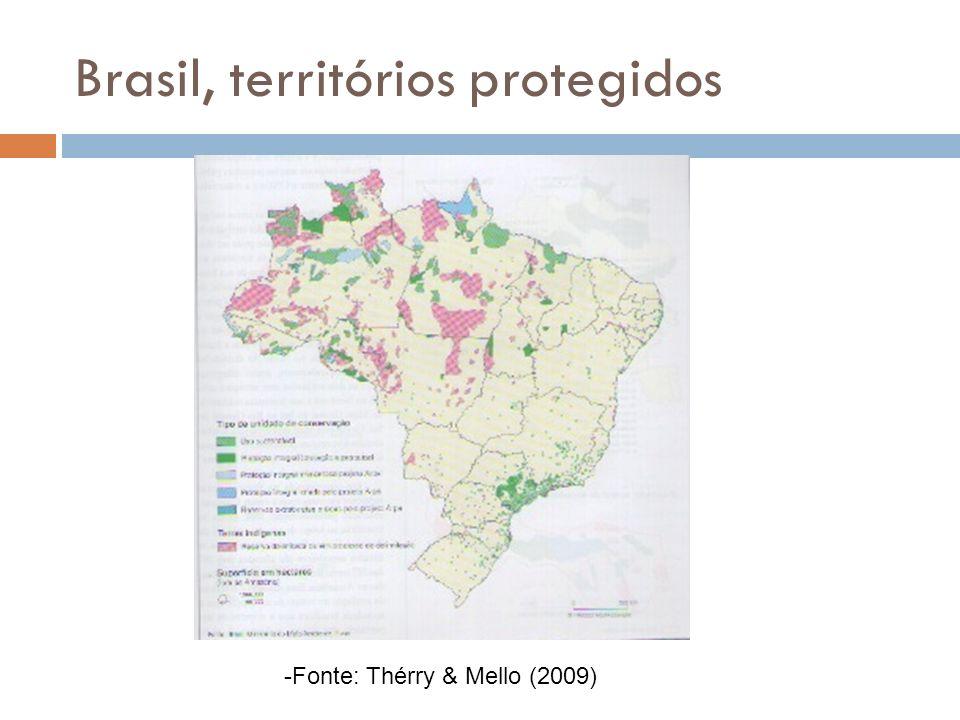 Brasil, territórios protegidos