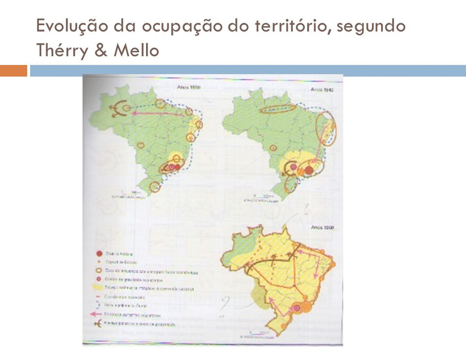 Evolução da ocupação do território, segundo Thérry & Mello