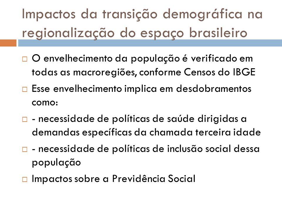Impactos da transição demográfica na regionalização do espaço brasileiro