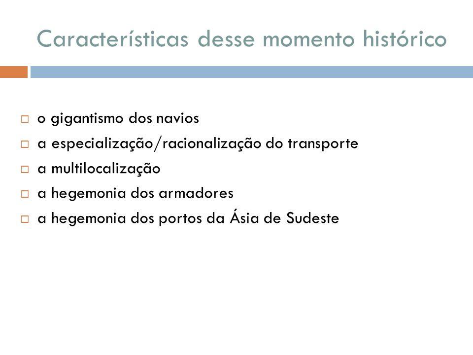 Características desse momento histórico