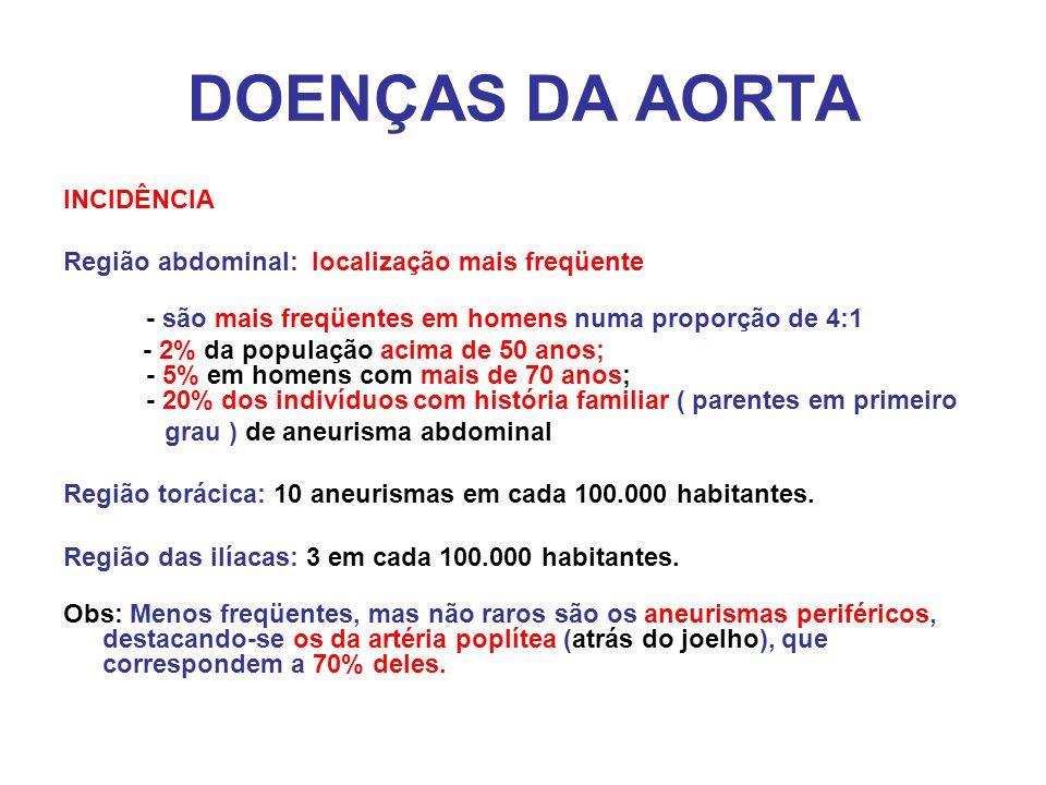 DOENÇAS DA AORTA INCIDÊNCIA