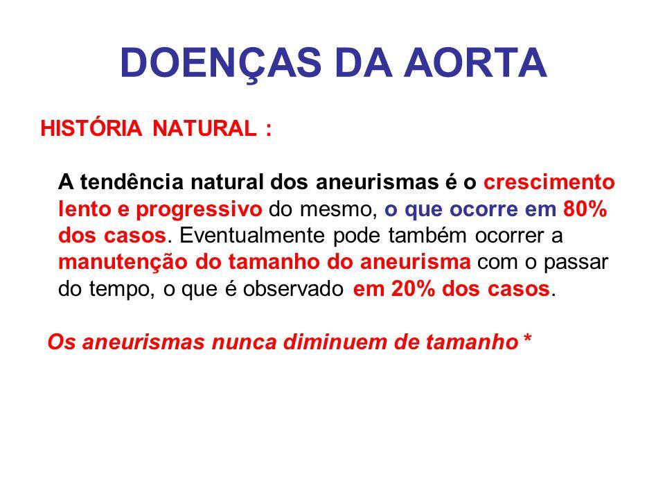 DOENÇAS DA AORTA HISTÓRIA NATURAL :