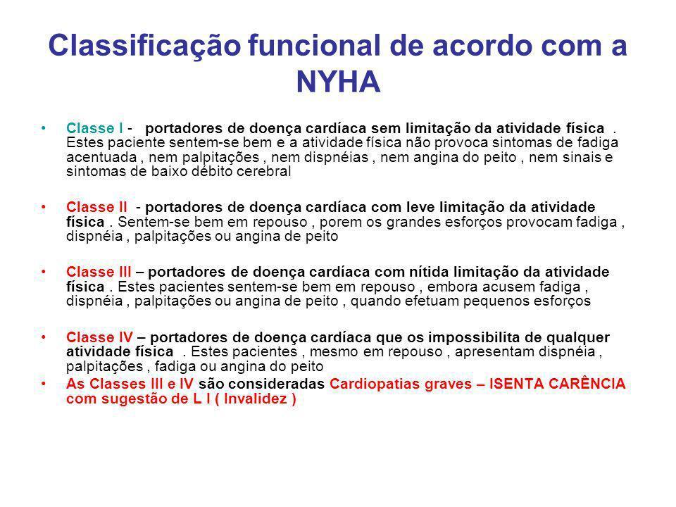 Classificação funcional de acordo com a NYHA