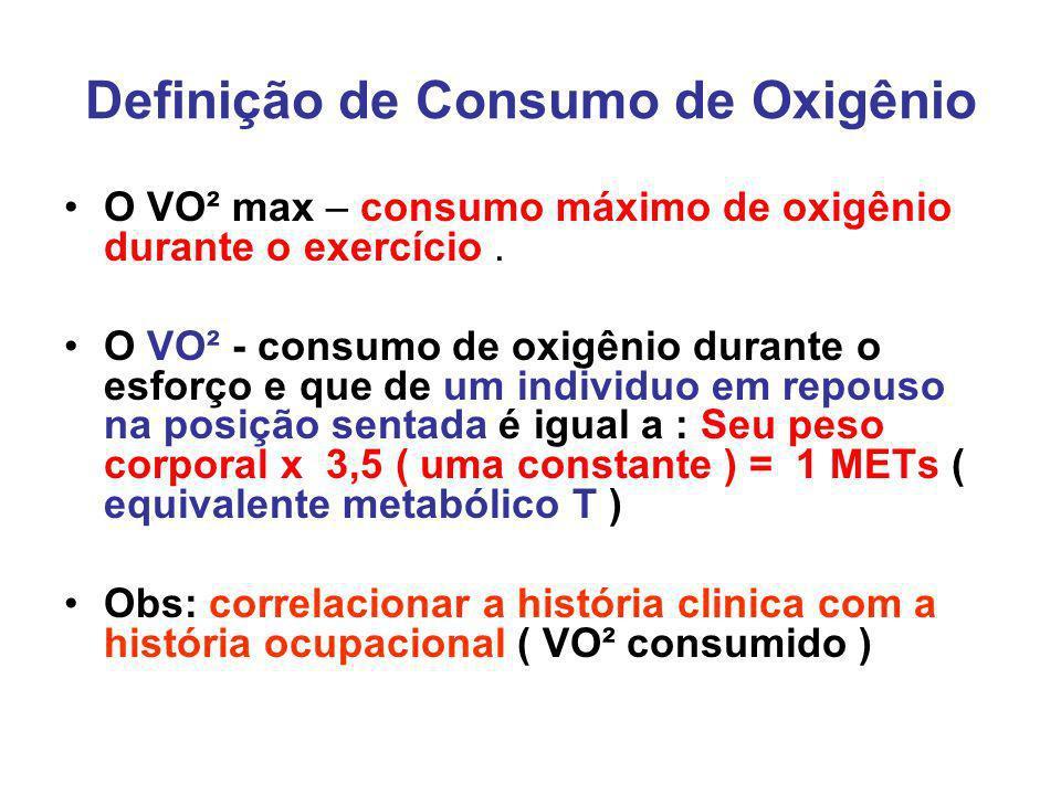 Definição de Consumo de Oxigênio