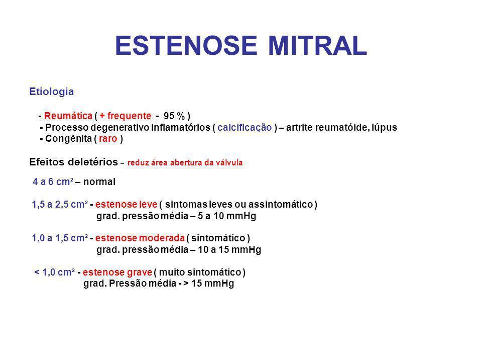 ESTENOSE MITRAL Etiologia
