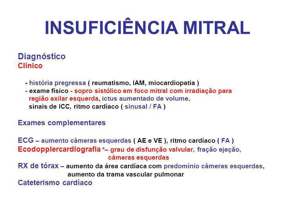 INSUFICIÊNCIA MITRAL Diagnóstico Clinico Exames complementares