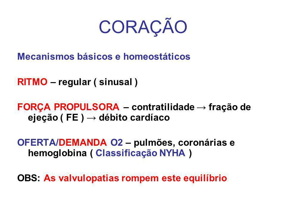 CORAÇÃO Mecanismos básicos e homeostáticos RITMO – regular ( sinusal )