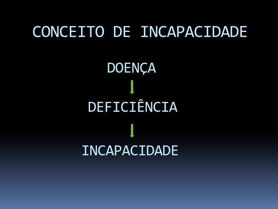 CONCEITO DE INCAPACIDADE