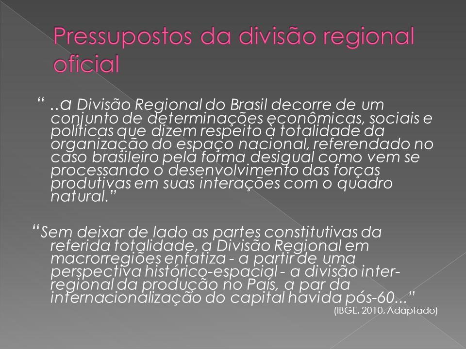 Pressupostos da divisão regional oficial