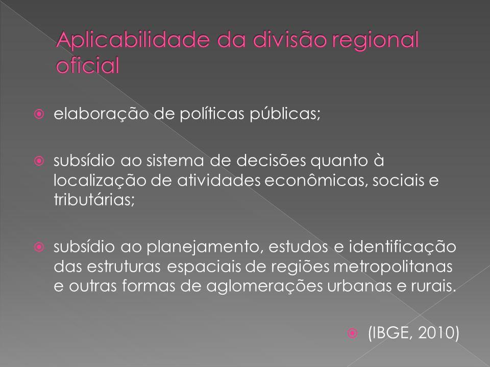 Aplicabilidade da divisão regional oficial