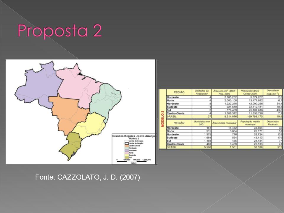 Proposta 2 Fonte: CAZZOLATO, J. D. (2007)