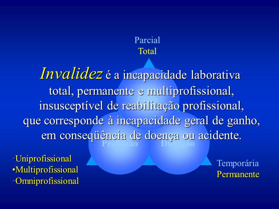 Invalidez é a incapacidade laborativa