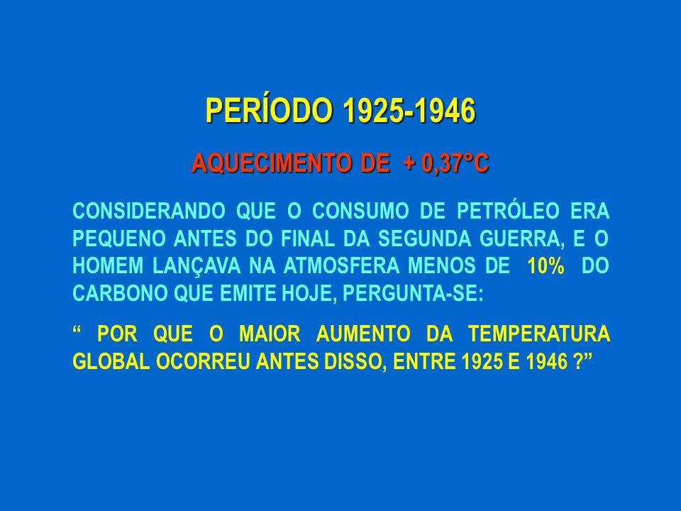 PERÍODO 1925-1946 AQUECIMENTO DE + 0,37°C
