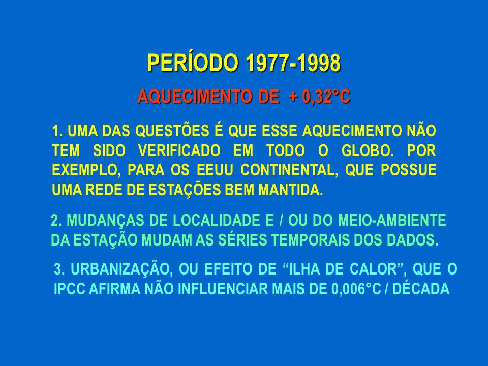 PERÍODO 1977-1998 AQUECIMENTO DE + 0,32°C