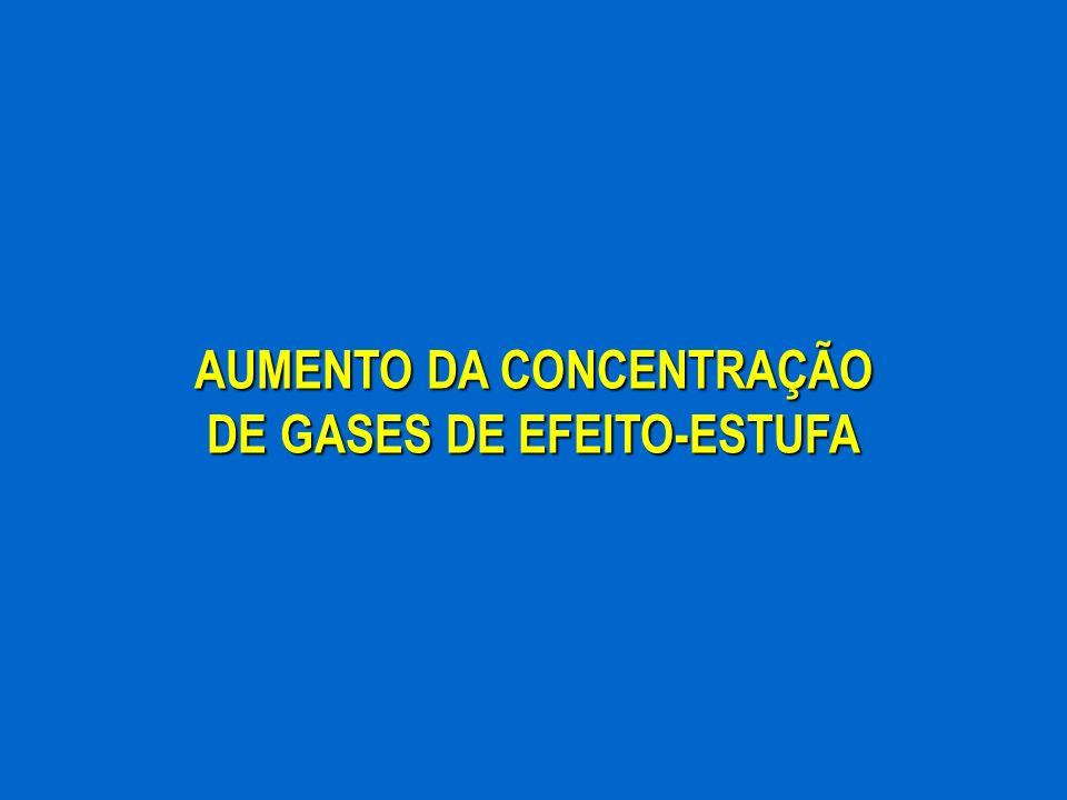 AUMENTO DA CONCENTRAÇÃO DE GASES DE EFEITO-ESTUFA