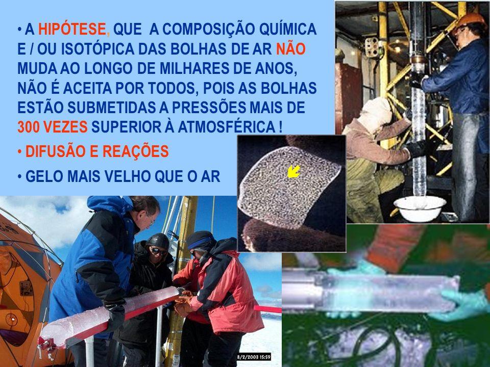 A HIPÓTESE, QUE A COMPOSIÇÃO QUÍMICA E / OU ISOTÓPICA DAS BOLHAS DE AR NÃO MUDA AO LONGO DE MILHARES DE ANOS, NÃO É ACEITA POR TODOS, POIS AS BOLHAS ESTÃO SUBMETIDAS A PRESSÕES MAIS DE 300 VEZES SUPERIOR À ATMOSFÉRICA !