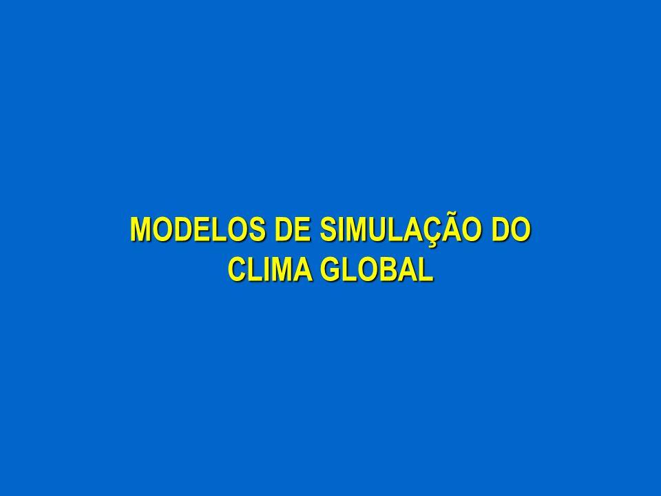 MODELOS DE SIMULAÇÃO DO CLIMA GLOBAL