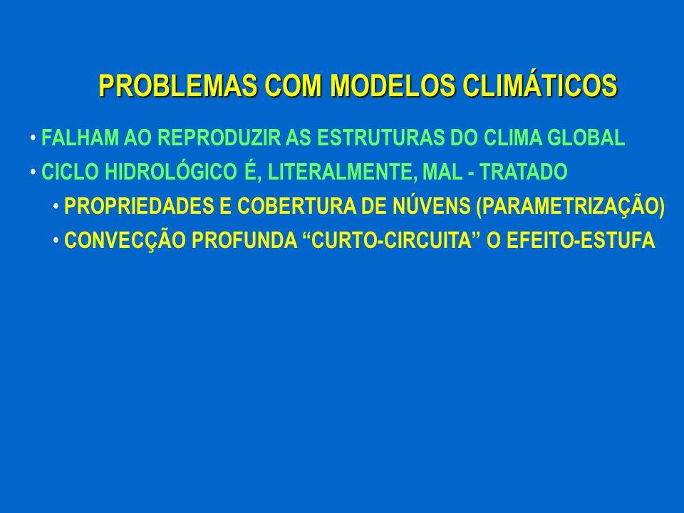 PROBLEMAS COM MODELOS CLIMÁTICOS