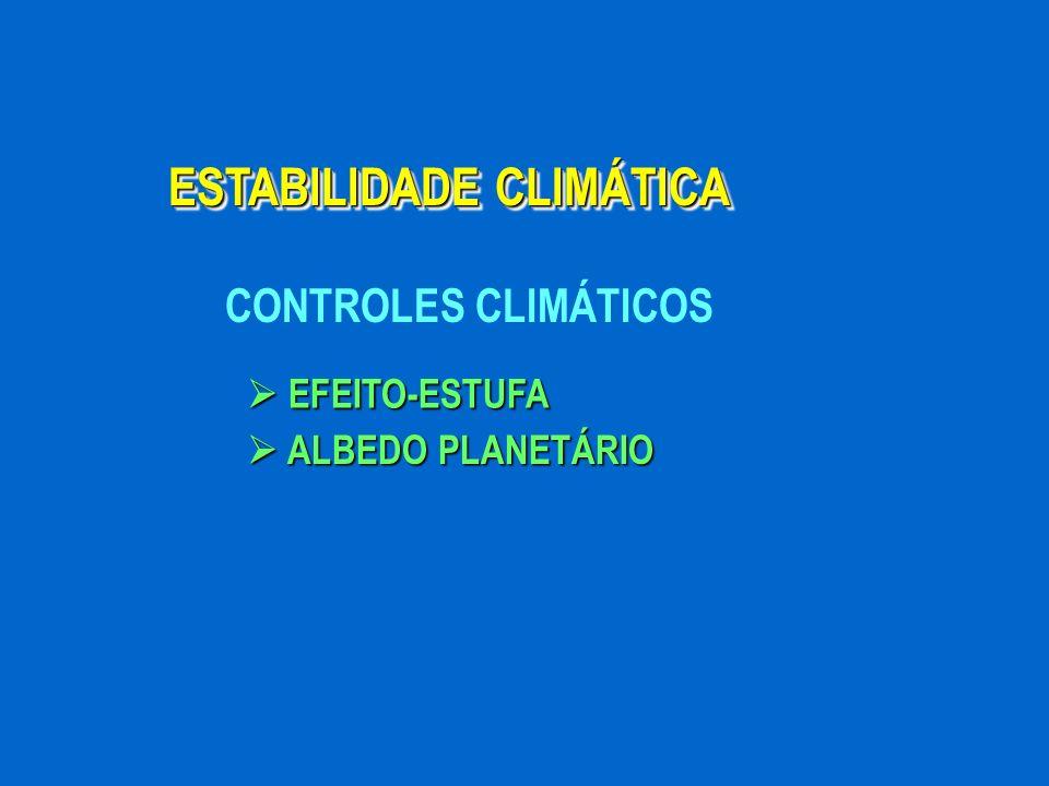 ESTABILIDADE CLIMÁTICA