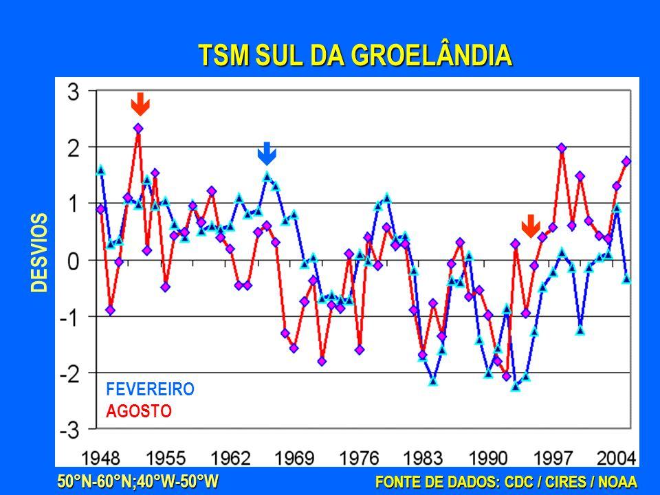 FONTE DE DADOS: CDC / CIRES / NOAA