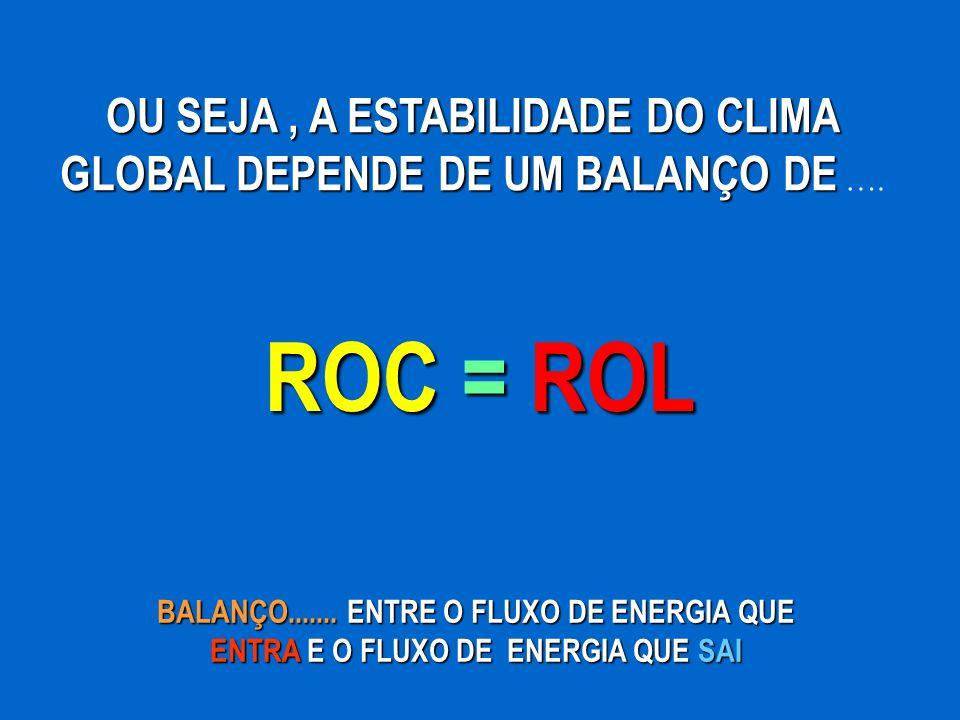 OU SEJA , A ESTABILIDADE DO CLIMA GLOBAL DEPENDE DE UM BALANÇO DE ….