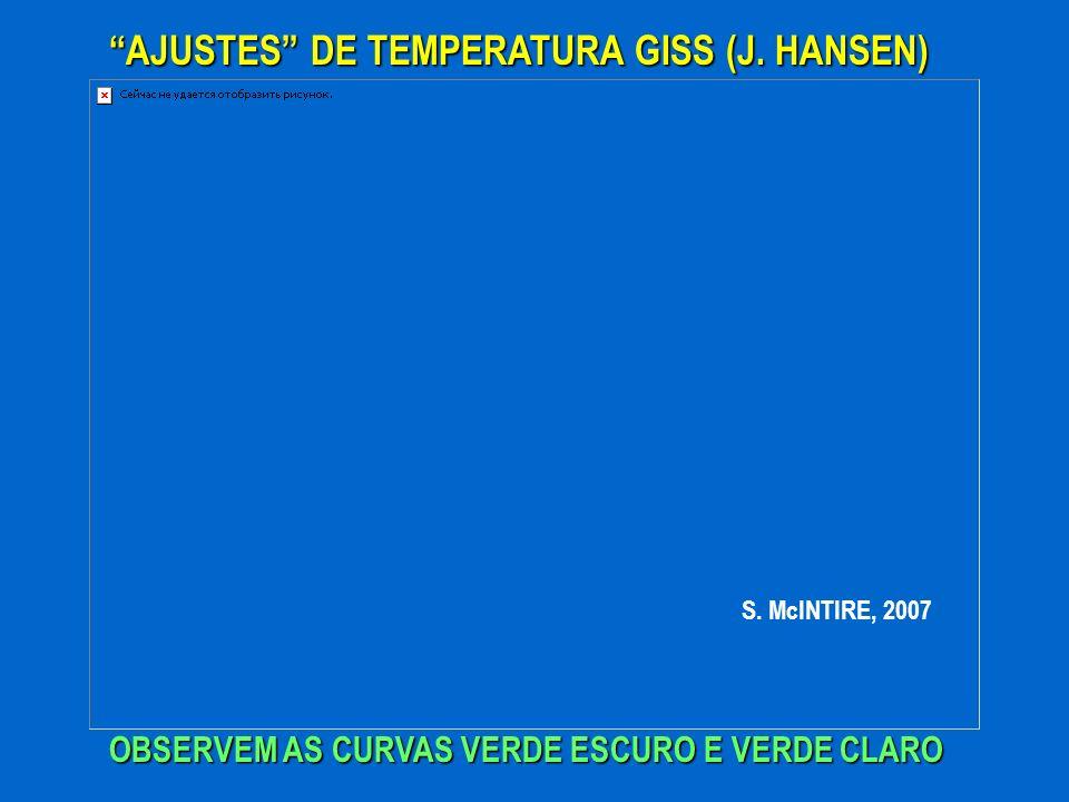 AJUSTES DE TEMPERATURA GISS (J. HANSEN)