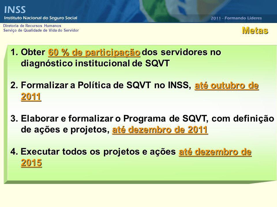 Formalizar a Política de SQVT no INSS, até outubro de 2011