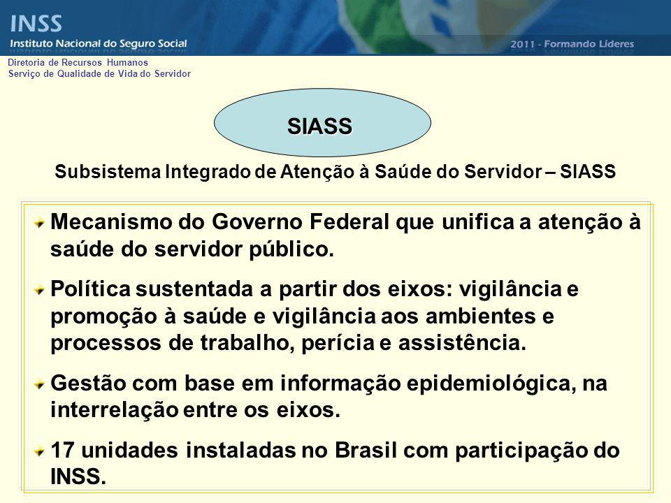 Subsistema Integrado de Atenção à Saúde do Servidor – SIASS