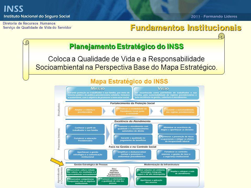 Planejamento Estratégico do INSS