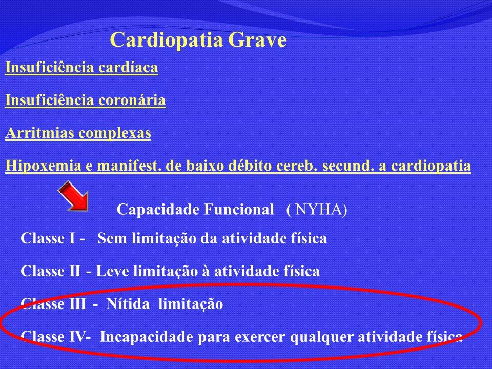 Cardiopatia Grave Insuficiência cardíaca Insuficiência coronária