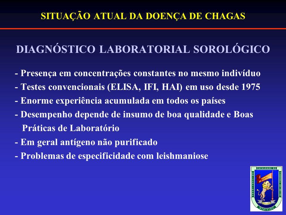 SITUAÇÃO ATUAL DA DOENÇA DE CHAGAS