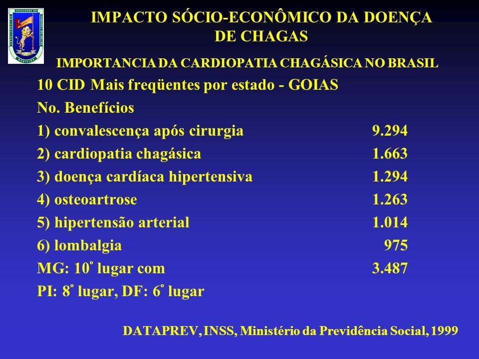 IMPACTO SÓCIO-ECONÔMICO DA DOENÇA DE CHAGAS