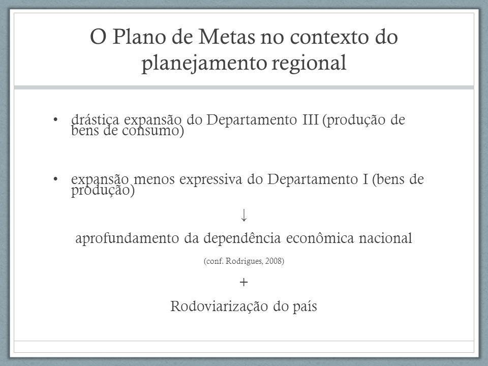 O Plano de Metas no contexto do planejamento regional