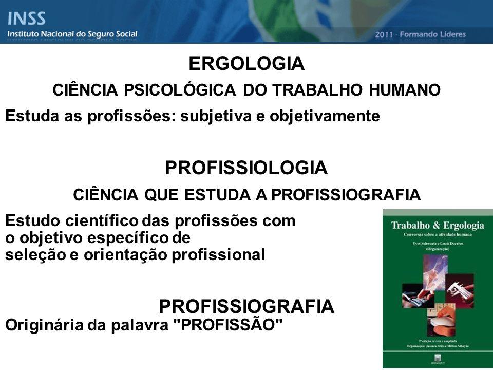 ERGOLOGIA PROFISSIOLOGIA PROFISSIOGRAFIA