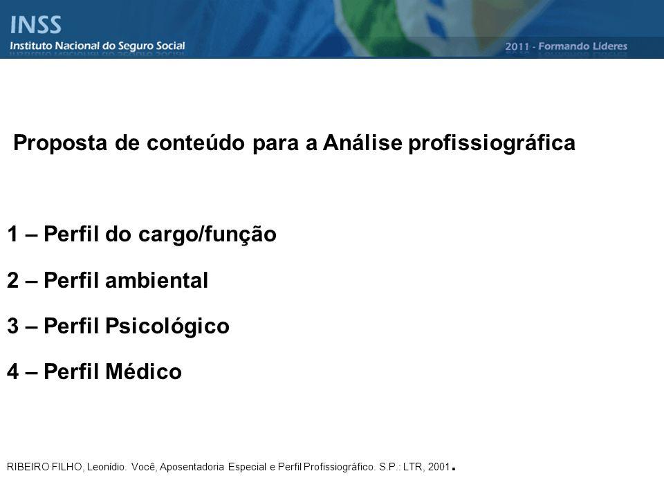 Proposta de conteúdo para a Análise profissiográfica