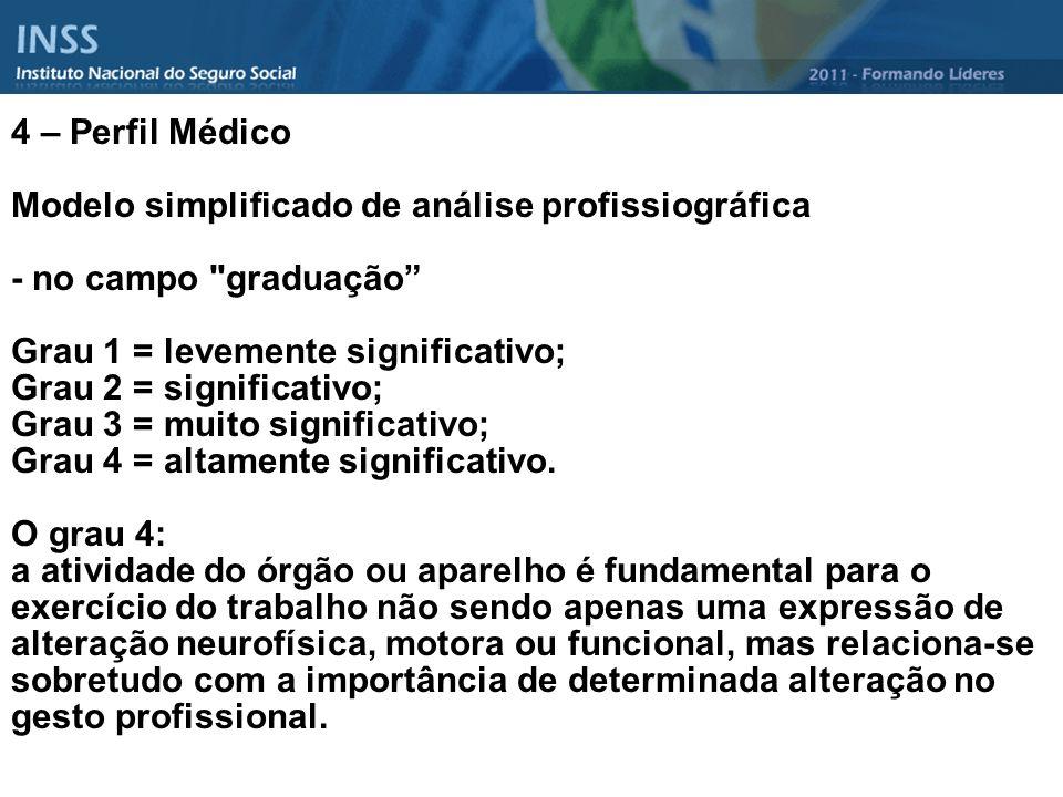Modelo simplificado de análise profissiográfica - no campo graduação