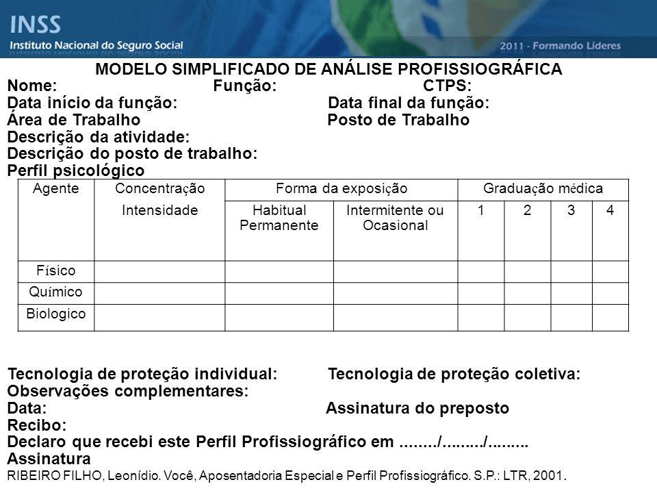 MODELO SIMPLIFICADO DE ANÁLISE PROFISSIOGRÁFICA