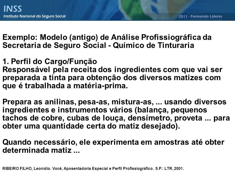 1. Perfil do Cargo/Função