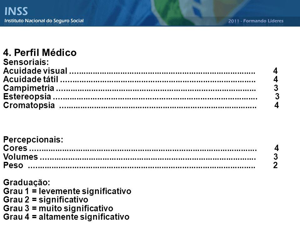 4. Perfil Médico Sensoriais: