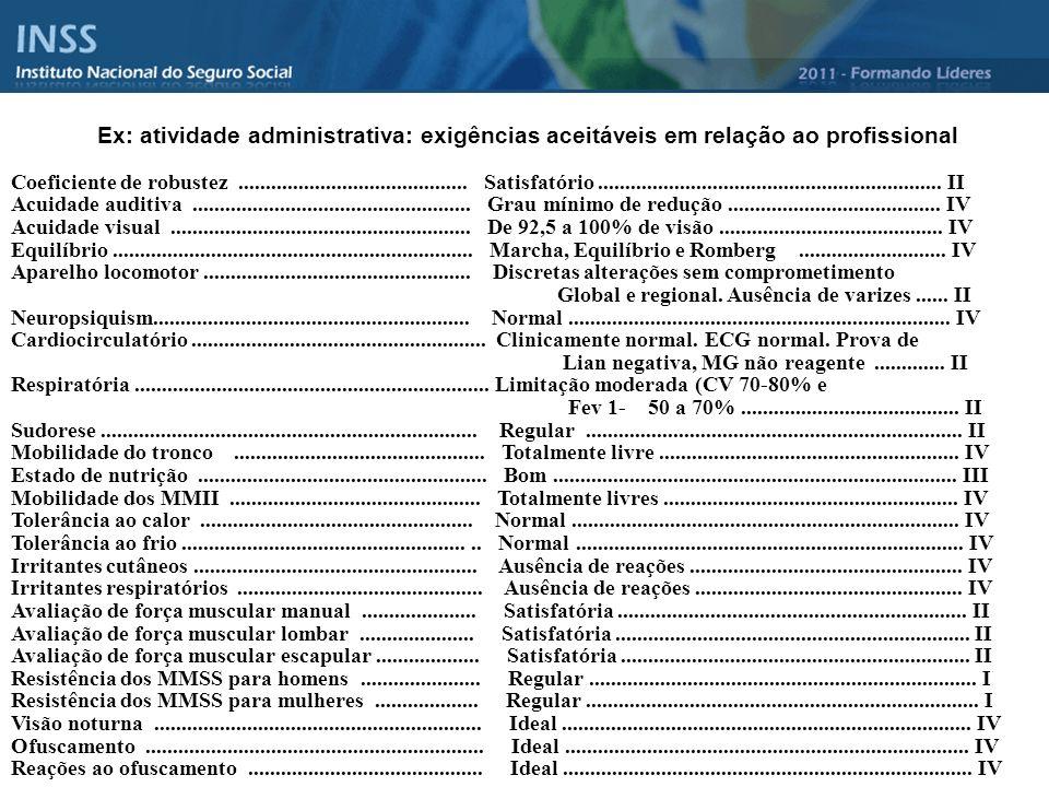 Ex: atividade administrativa: exigências aceitáveis em relação ao profissional