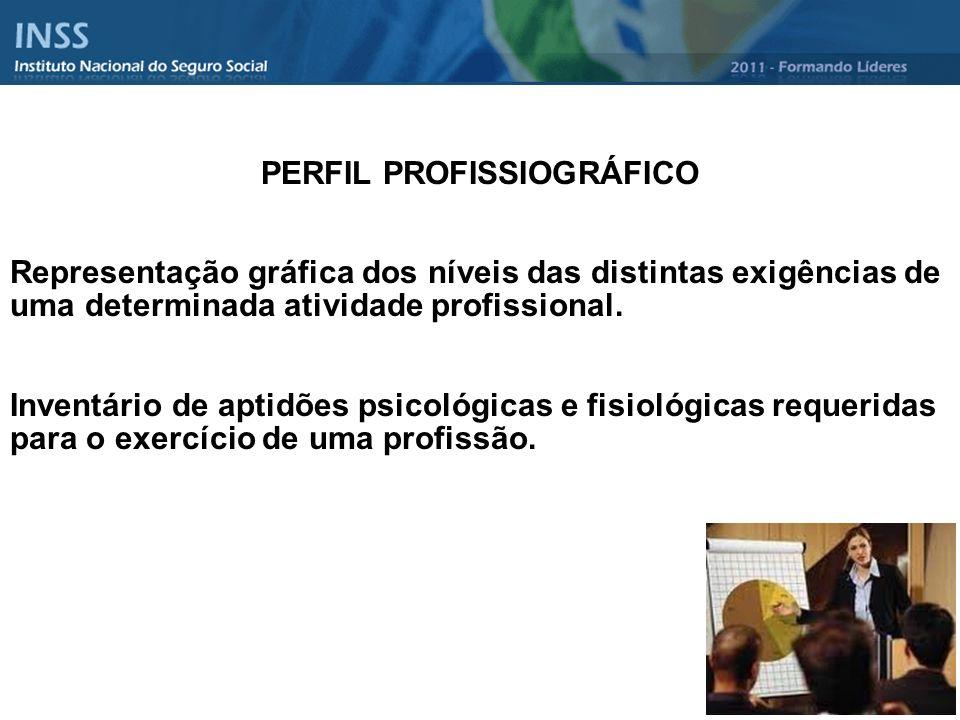PERFIL PROFISSIOGRÁFICO