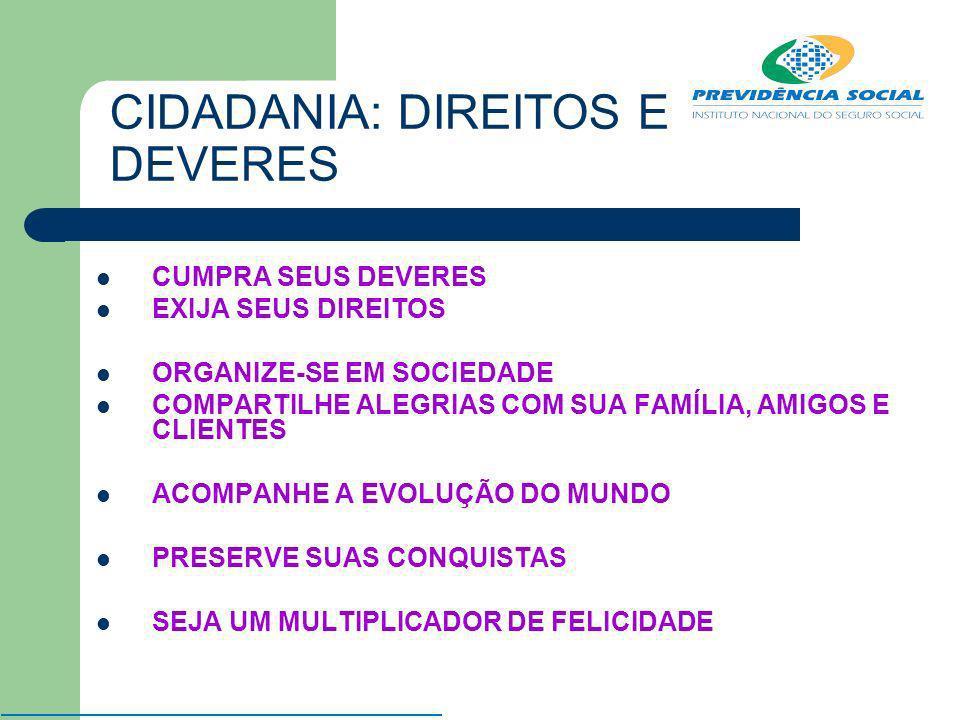 CIDADANIA: DIREITOS E DEVERES