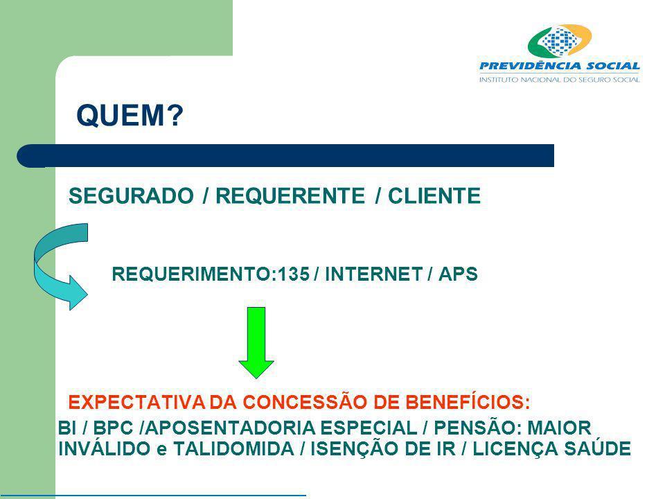 QUEM SEGURADO / REQUERENTE / CLIENTE