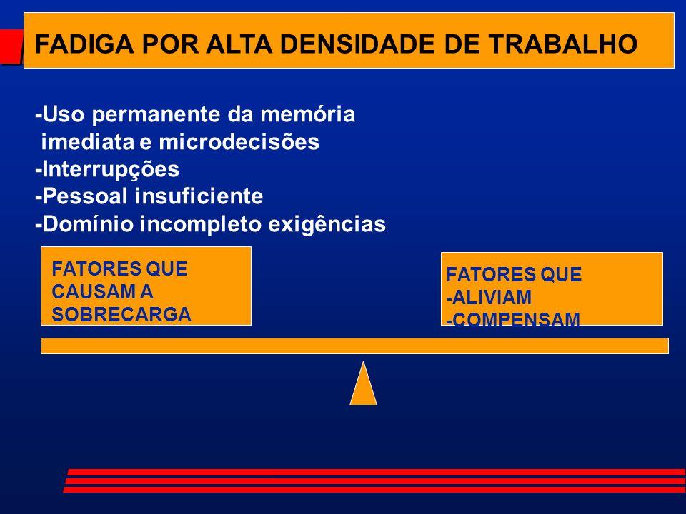 FADIGA POR ALTA DENSIDADE DE TRABALHO