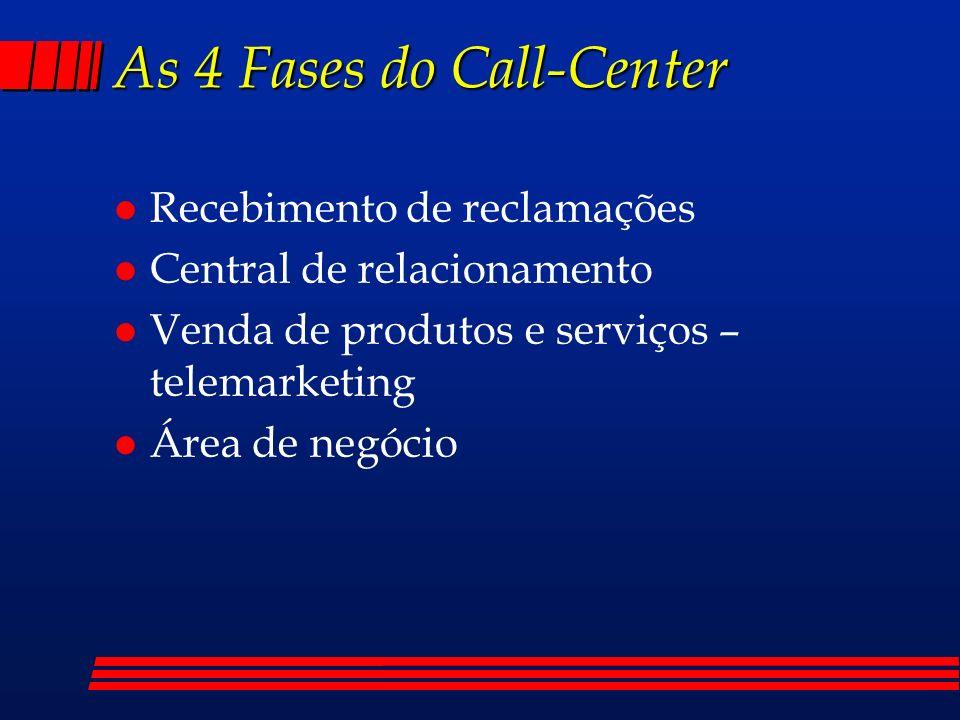 As 4 Fases do Call-Center