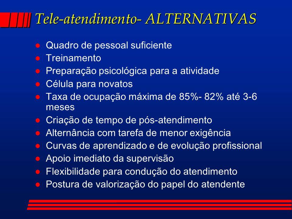 Tele-atendimento- ALTERNATIVAS
