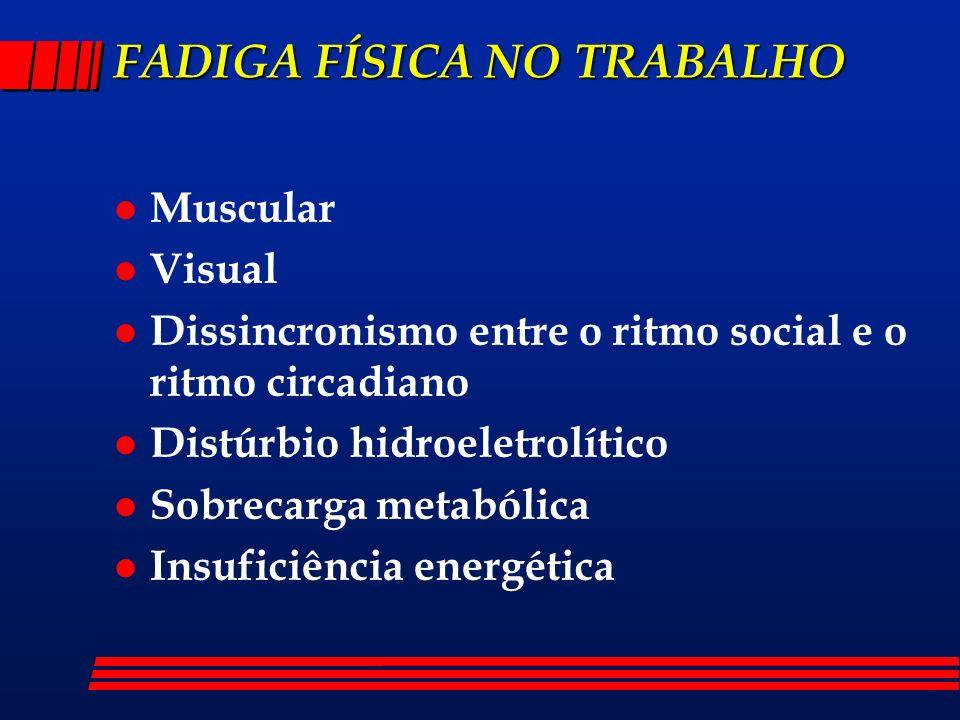 FADIGA FÍSICA NO TRABALHO
