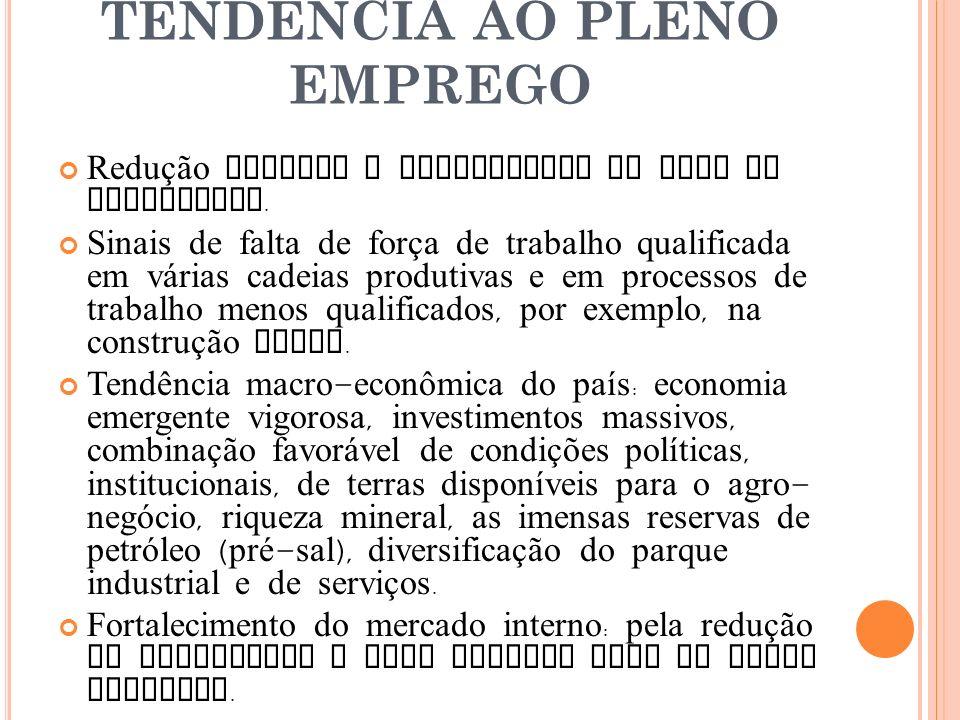 TENDÊNCIA AO PLENO EMPREGO