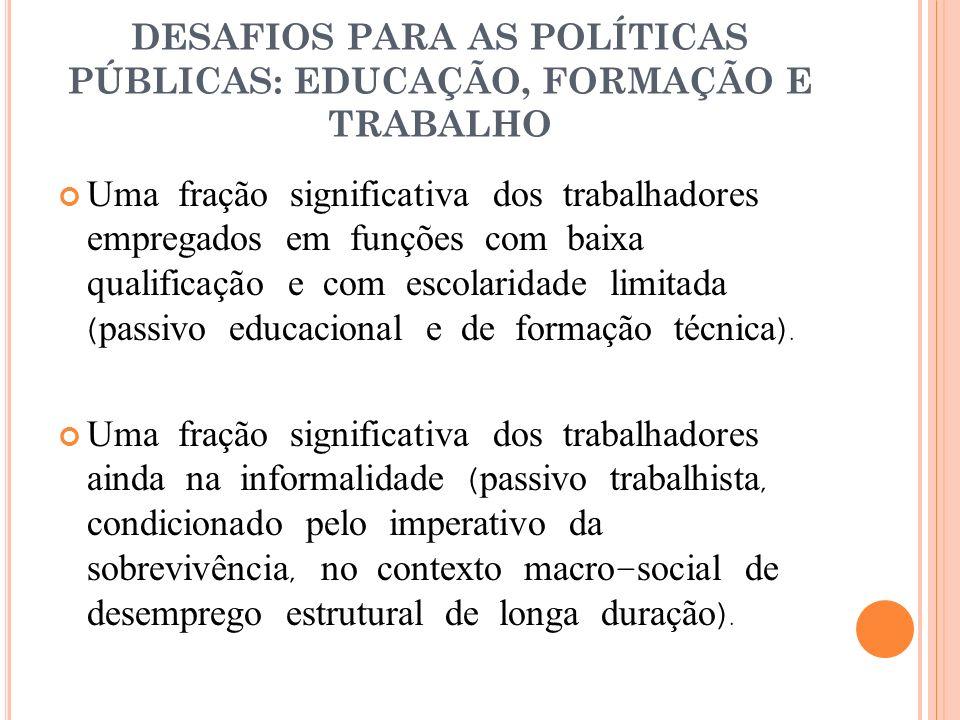 DESAFIOS PARA AS POLÍTICAS PÚBLICAS: EDUCAÇÃO, FORMAÇÃO E TRABALHO