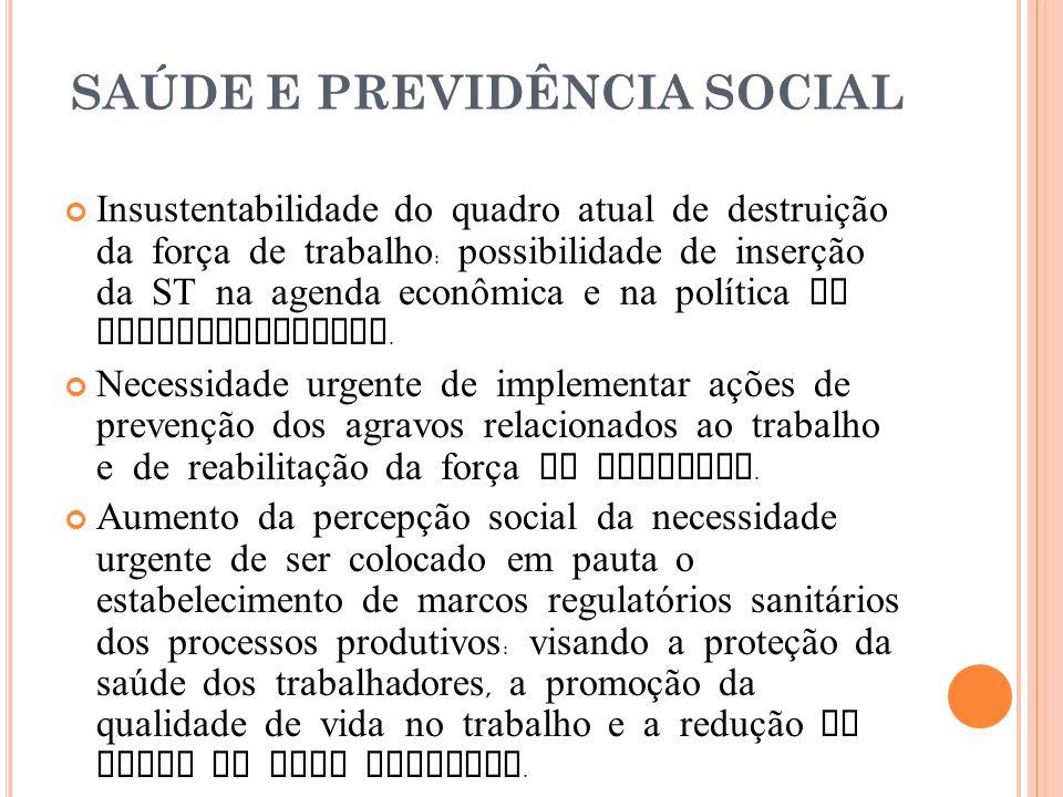 SAÚDE E PREVIDÊNCIA SOCIAL